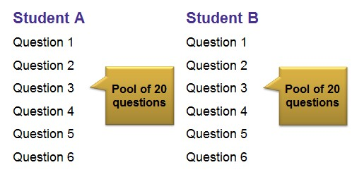 Student A and B with questions and a speech bubble indicating questions have come from a pool of 20 questions