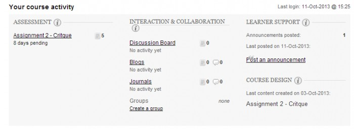 This section displays your activity, engagement and participation in your course.