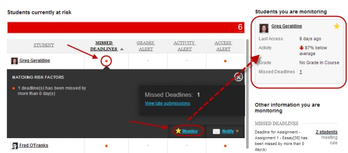 Click on the red dot icon. Click on the Monitor link. The student's details will display in the right hand side panel.