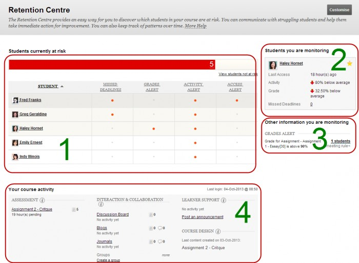 Retention centre page view