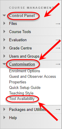 Tool availability circled under Control Panel and Customisation