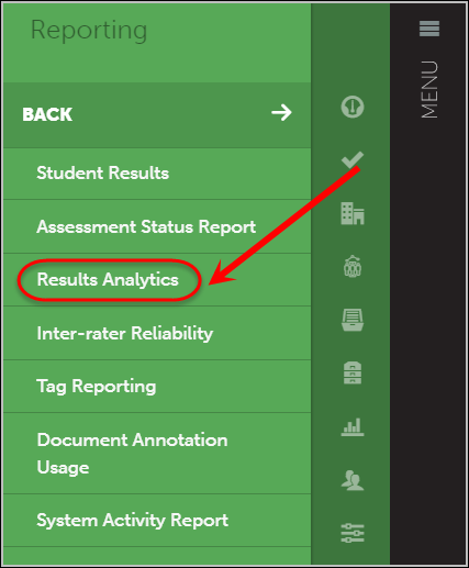 Results analytics circled in the Reporting menu