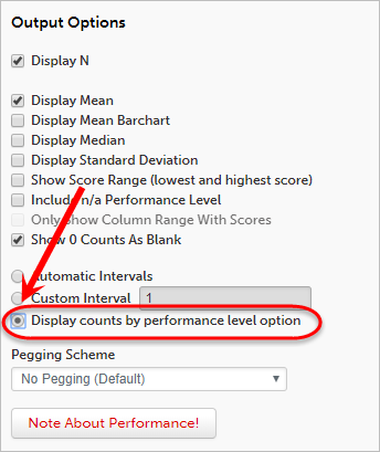 Display counts by performance level option radio button selected and circled