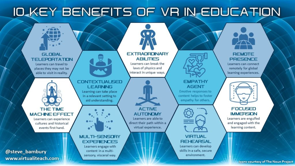 10 key benefits to VR in education